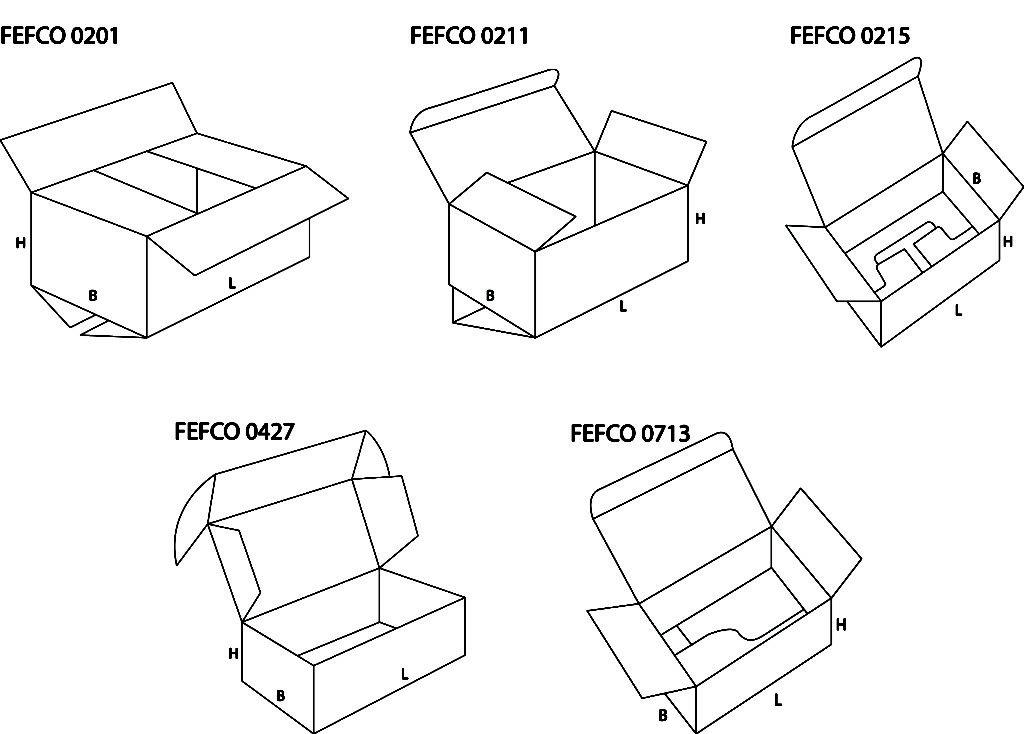 FEFCO modeller